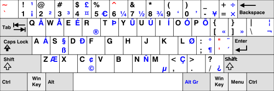 US-International keyboard layout
