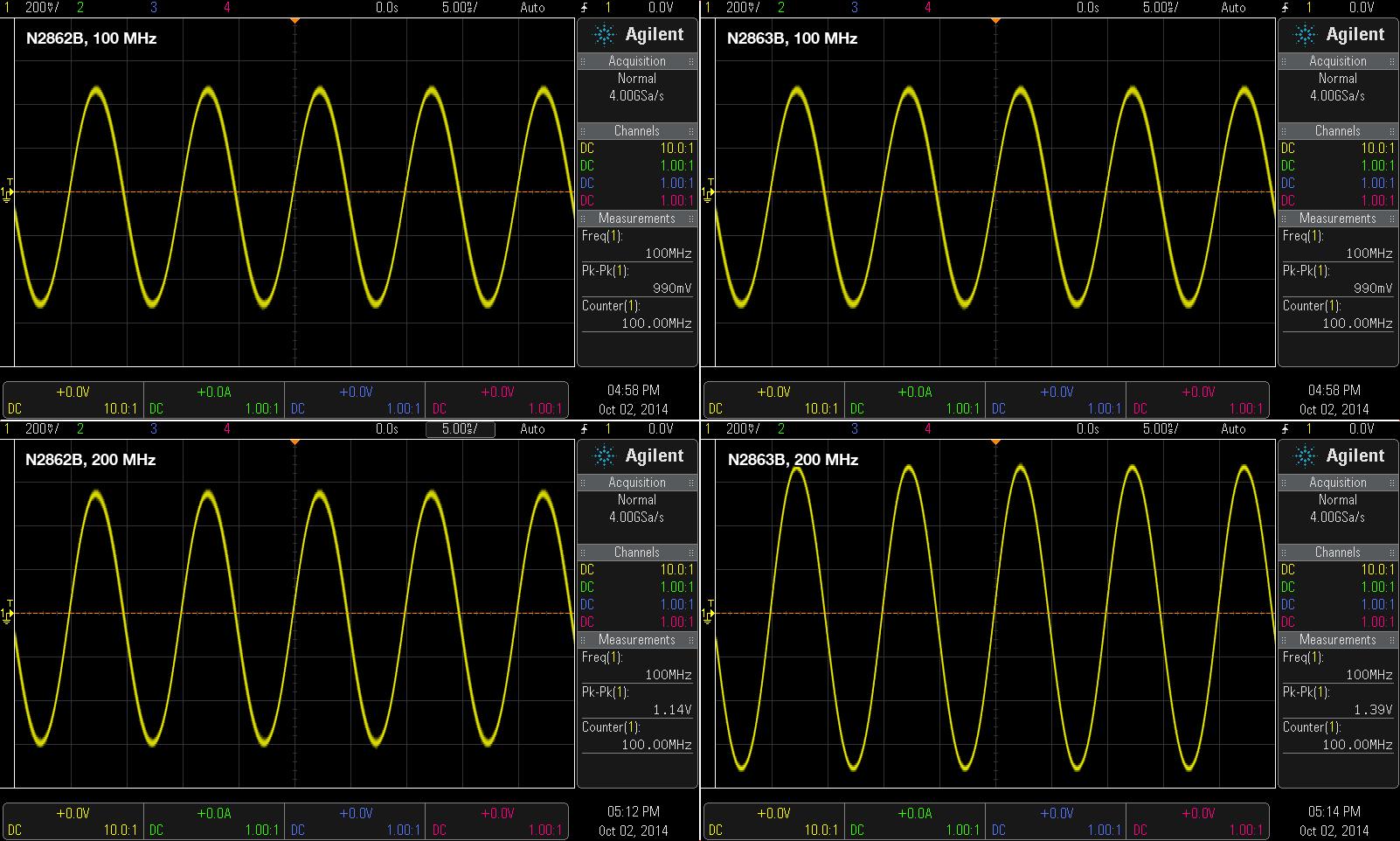 100 MHz Test Signal